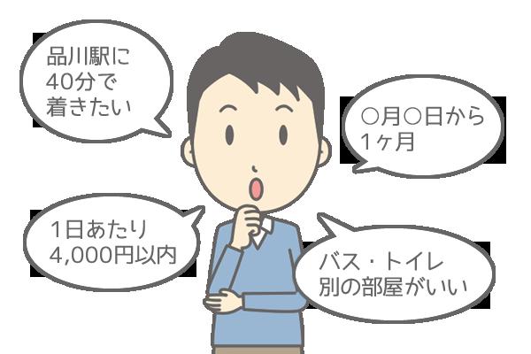 「1日あたり4,000円以内」「品川駅に40分で着きたい」などご希望条件をフォームにご入力ください