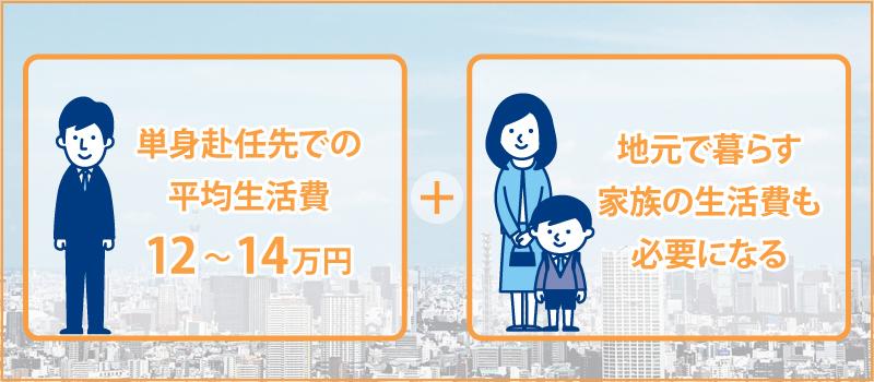 東京に単身赴任する時の平均生活費はいくら?